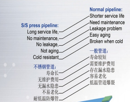 F304/316 Stainless Steel Press Fittings Male Threaded Coupling
