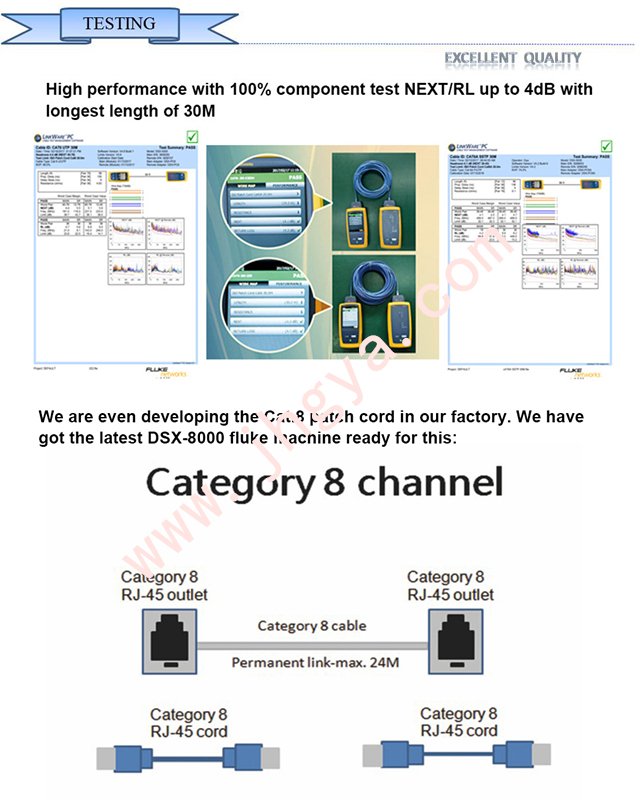 Cat5e Patch Cord UTP Copper Patch Cable with RJ45 Connectors High Quality 3FT Pass Fluke Test