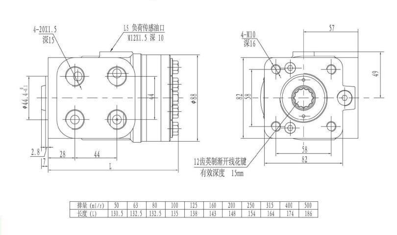 Safety Orbital Steering Valve 060 Series 100ml on Open Center Non Load Reactive