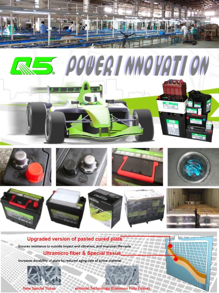 JIS-75D26 12V65AH Maintenance Free Lead Acid Car Battery