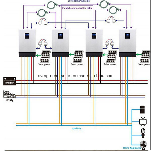 1kw to 5kw Solar Inverter System for Sale