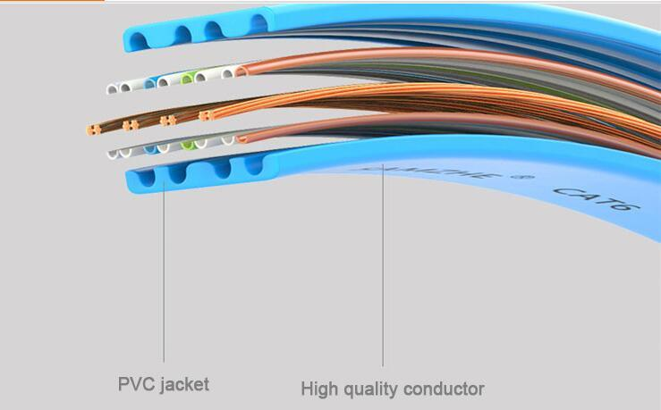2018 Flat Type UTP FTP Cat5e Patch Cord Cable