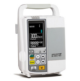 Veterinary Infusion System Pump Syringe Pump with Ce (SC-801vet)