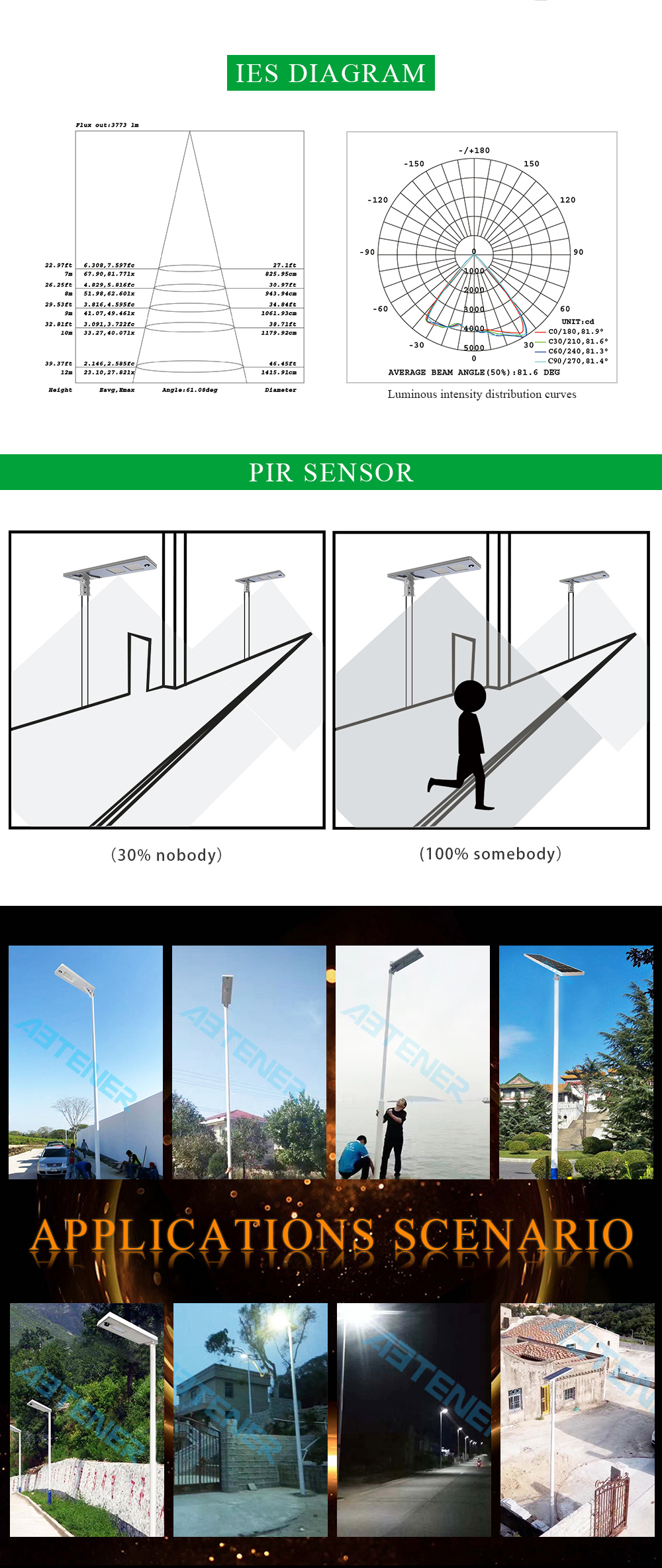40W Manufacturer All-in-One/Integrated Solar Outdoor Street Garden LED Motion Sensor Light