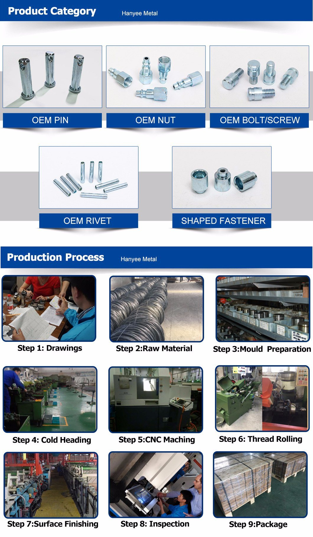 Cold-Heading Supplier Full Inspection Types of Nut
