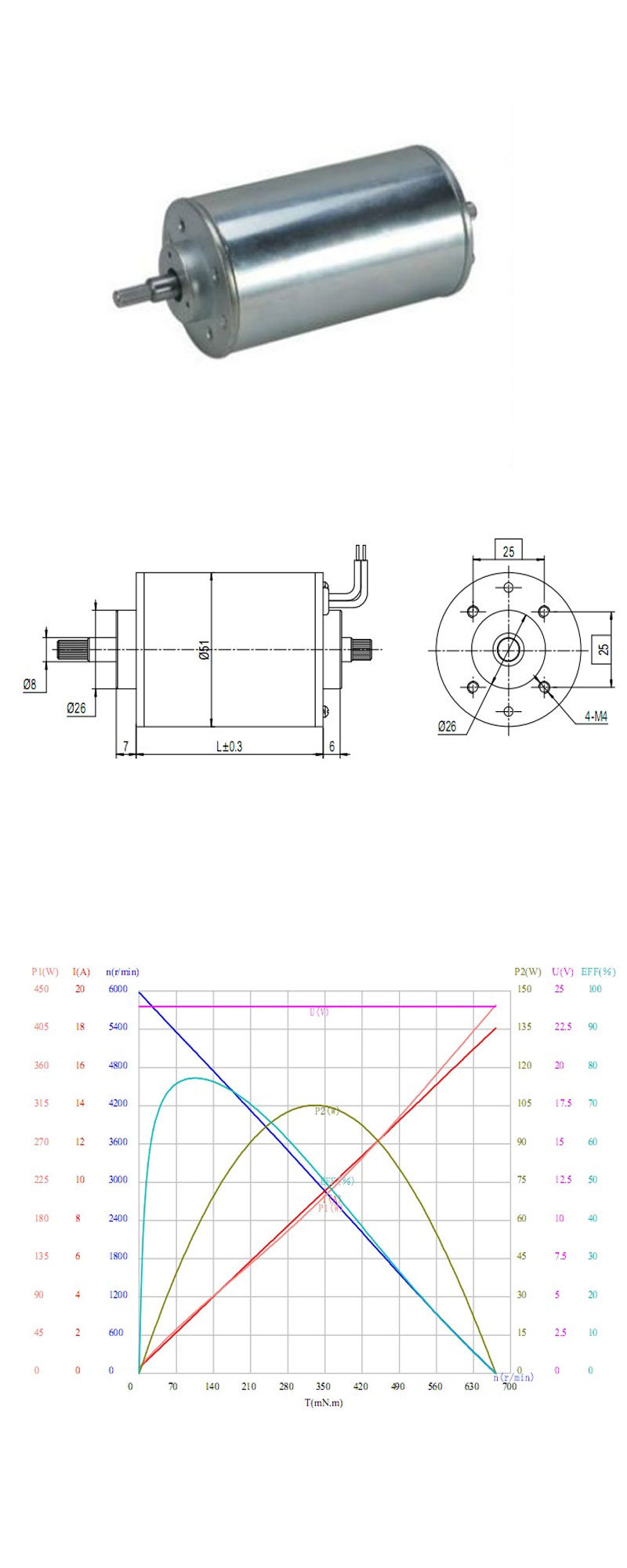 High Efficiency Electric Water Pump Motor