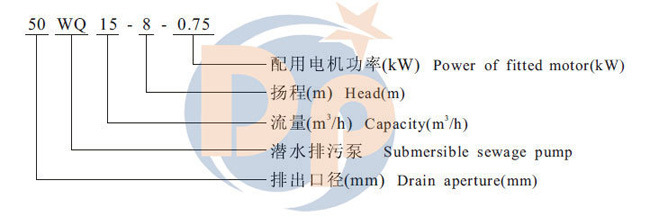 Fecal Submersible Pump with Cutter Blade
