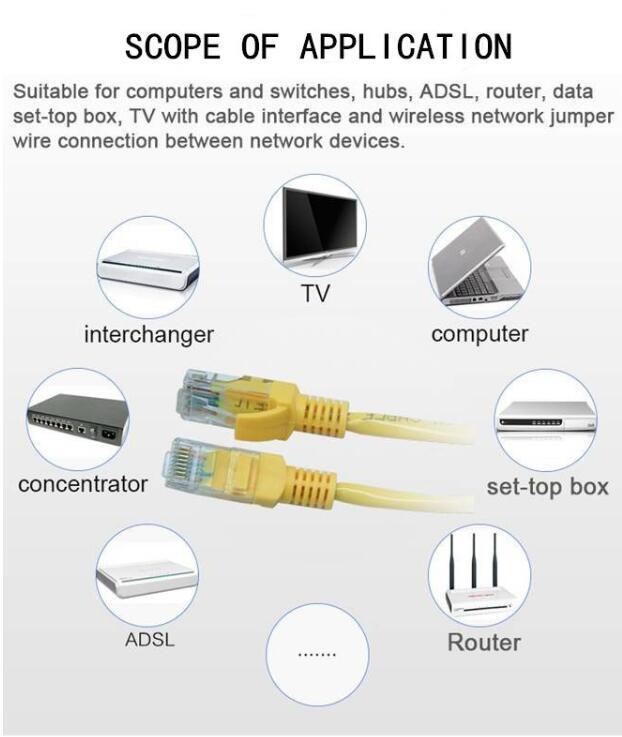 3FT 1m Cat 6A Patch Cord Câble LAN UTP 23AWG