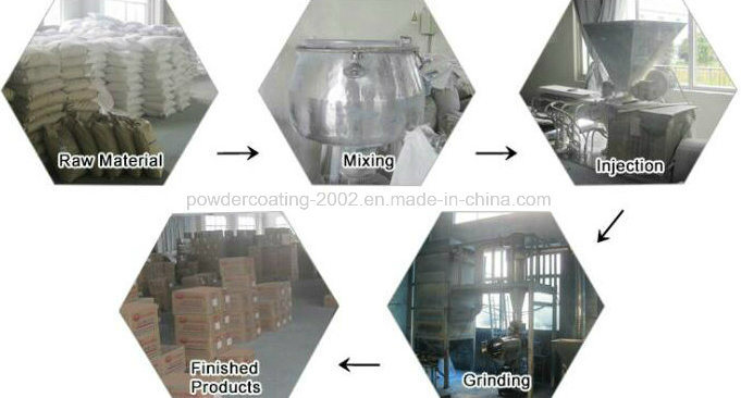 High Quality Spray Wrinkle/Fine/Sand Texture Powder Coating for Indoor Use