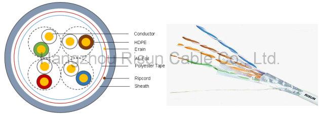Manufacturer Bc/CCA/CCS/Tc Conductor Network Cable FTP Cat5e Cable