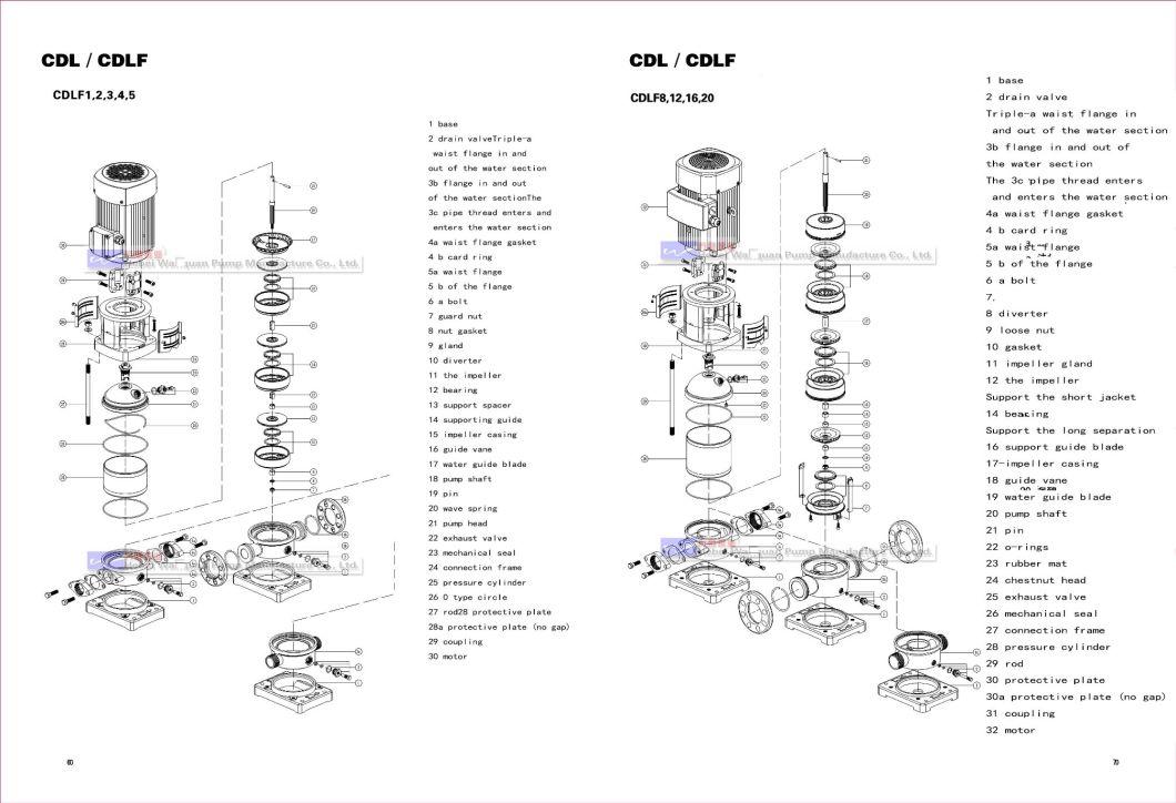 Cdlf Type Vertical Stainless Steel Centrifugal Multistage Inline Pump
