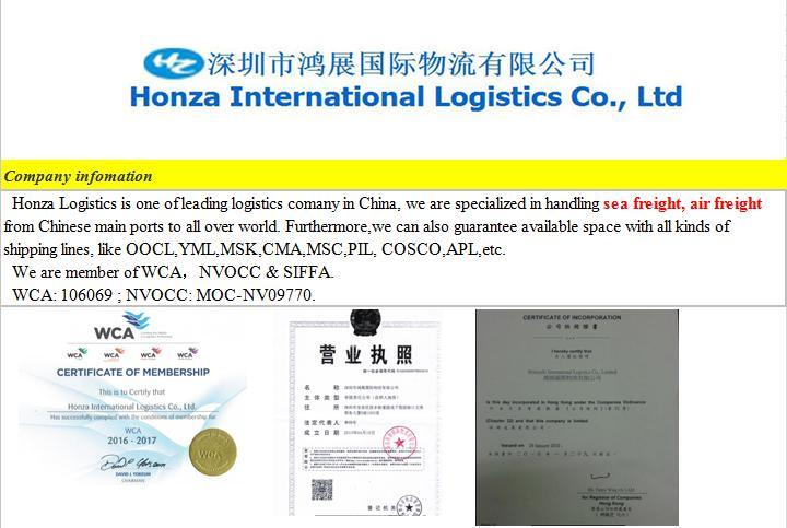FCL Shipping From Shanghai to Sydney/Australia