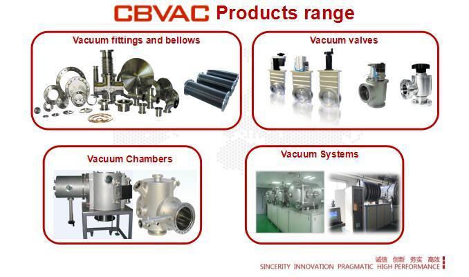 Customized Angle Valves