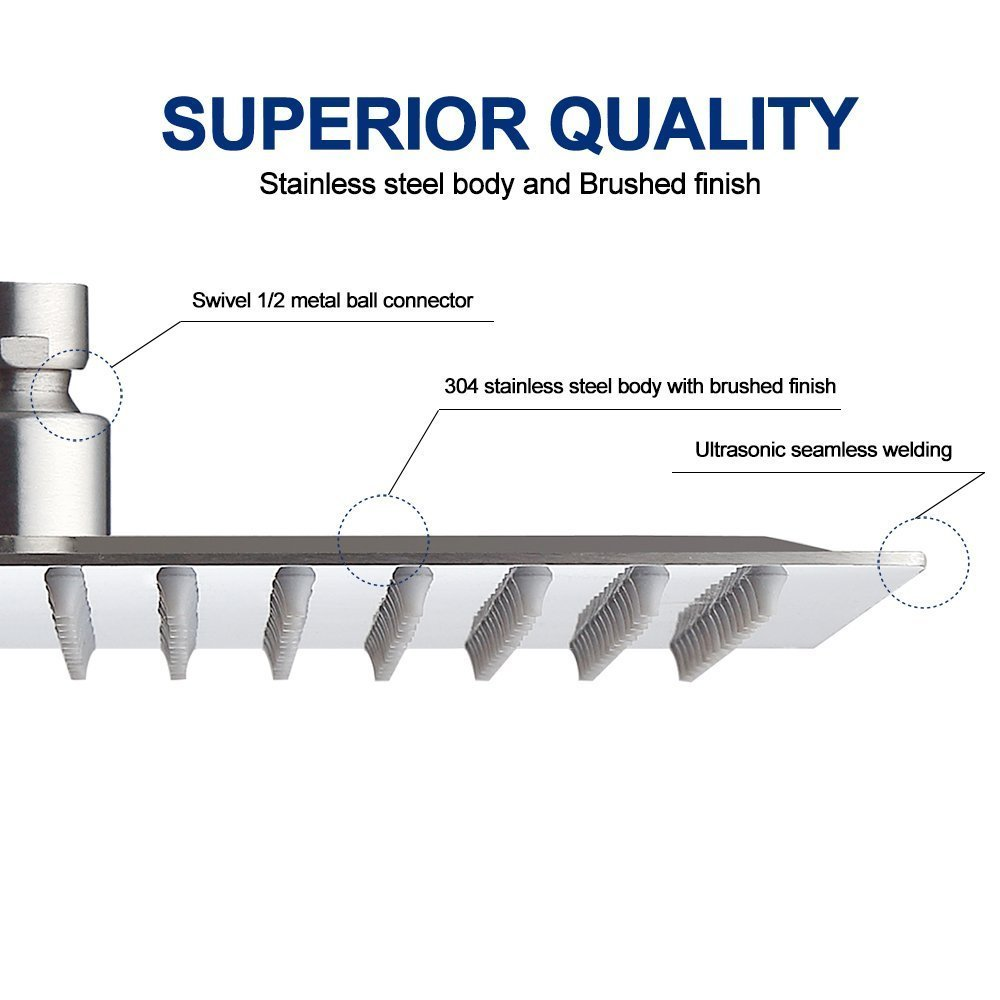 High Pressure Rainfall Showerhead
