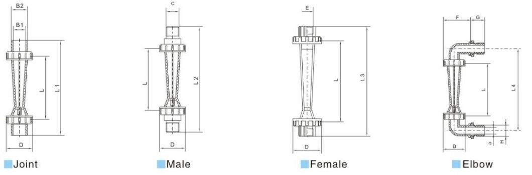 Lzs-Plastic Tube Type Water Flow Meter