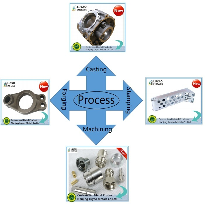 Custom Online 7075 Aluminum CNC Machining Products