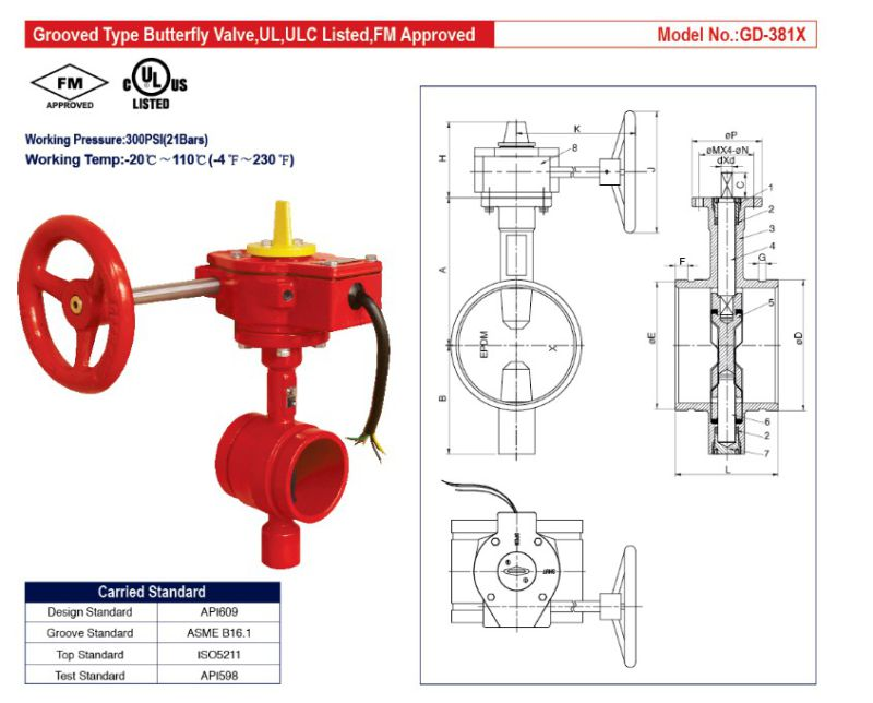 UL/FM Grooved Type Butterfly Valve