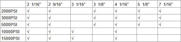 API 6A Manual Gate Valve Used in Oil Filed