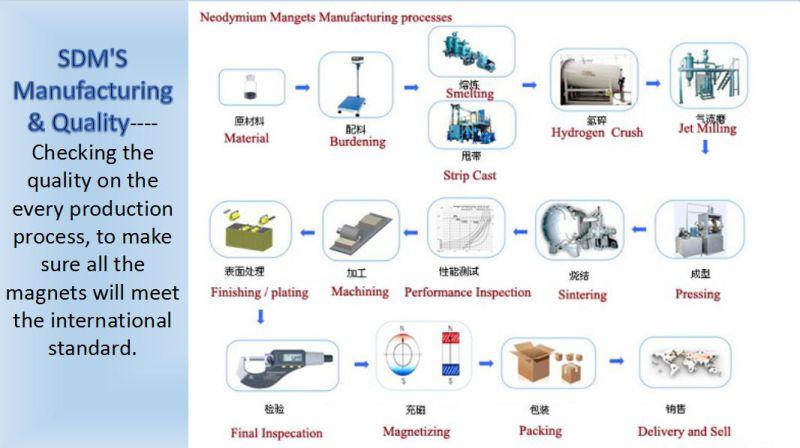 D9*25mm N42 Neodymium Magnet