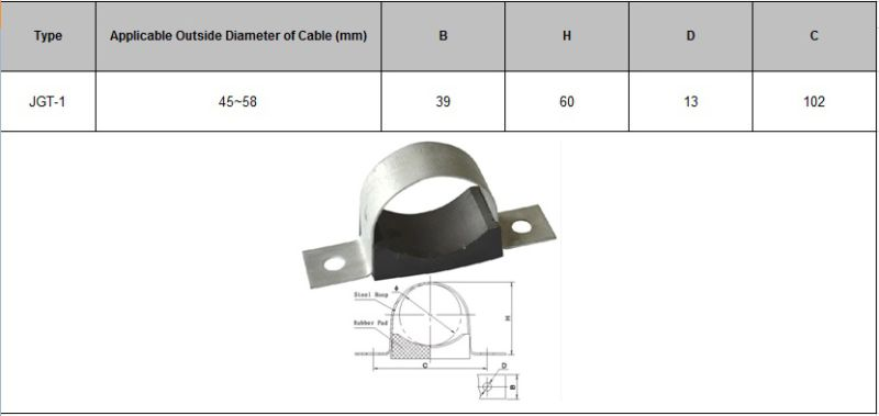 Jgt Type Cable Fixing Clamp Type Jgt 1
