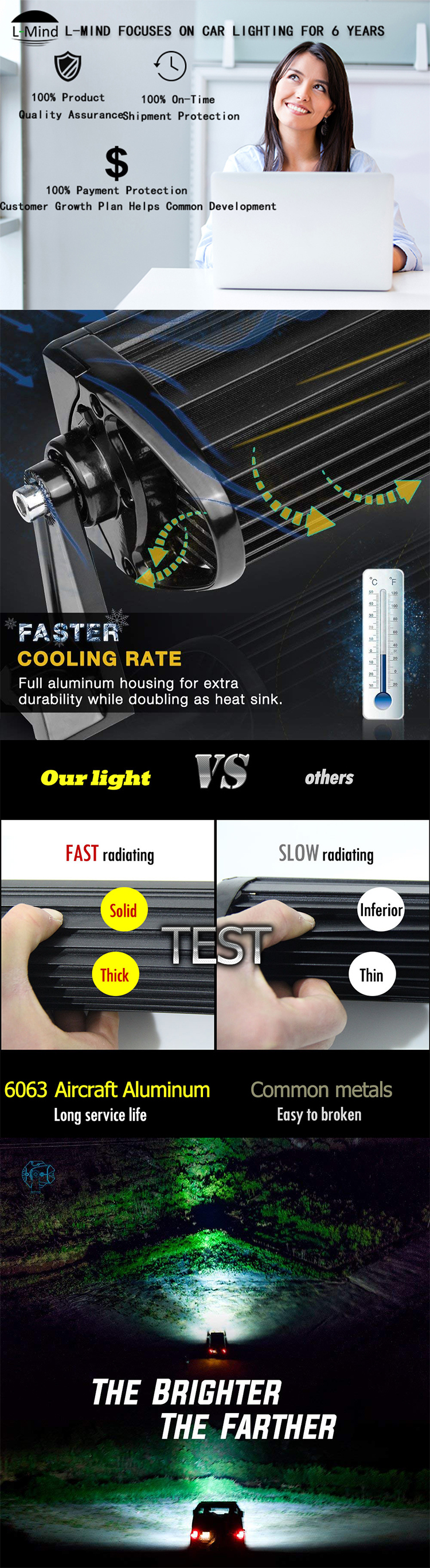 Remote Control Strobe Warning Multi-Color Offroad Used Police Emergency RGB LED Light Bar