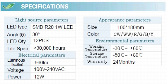 12W LED Track Light with CE RoHS (GN-GD-CW1W12)