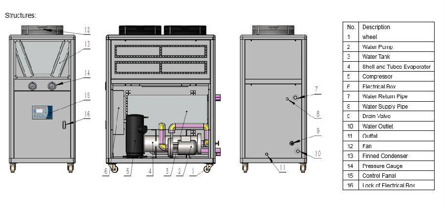 Laboratory Stainless Steel Reaction Kettle Cooling Water Chiller