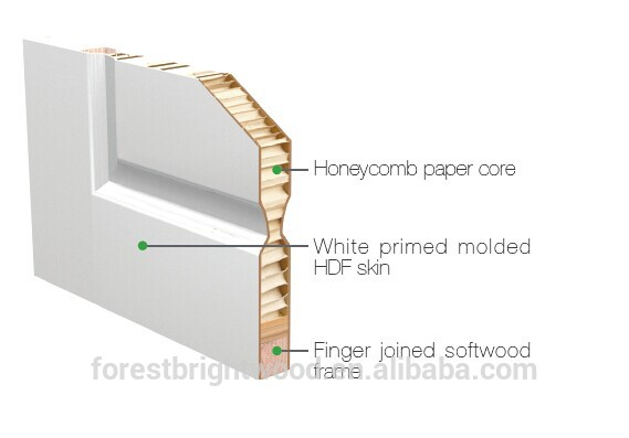 Beautiful White Primed Interior Moulded Door Design