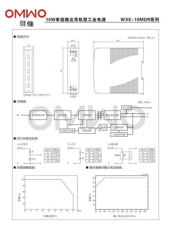 10W 24V Industrial DIN Rail Power Supply