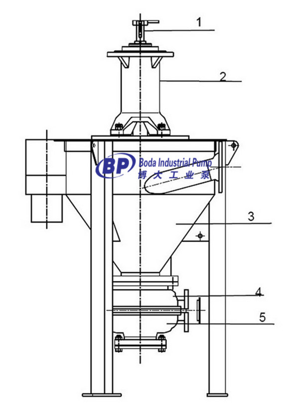 Foam Slurry Electric Vertical Centrifugal Slurry Froth Pump