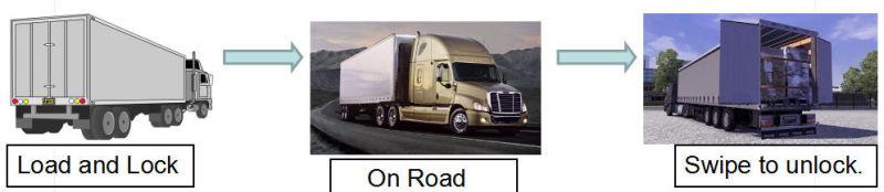 Cargo GPS Tracker