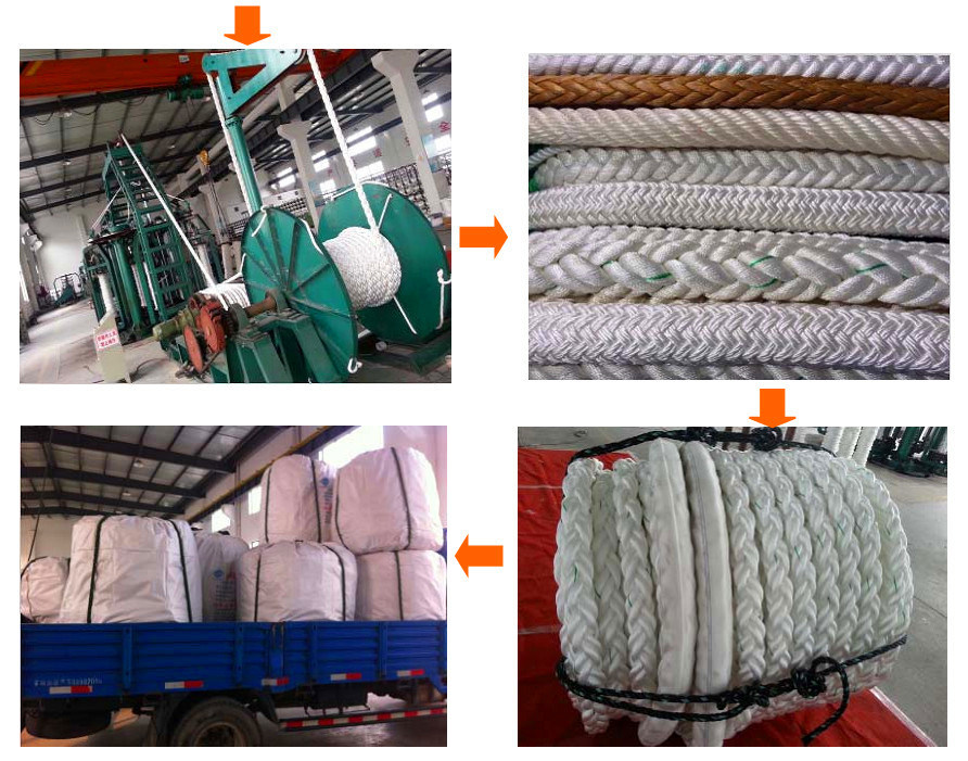 3 Strand 16mm PE Braided Rope for Sale