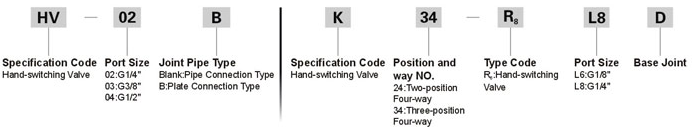 Hv Series Hand Switching Pneumatic Valve