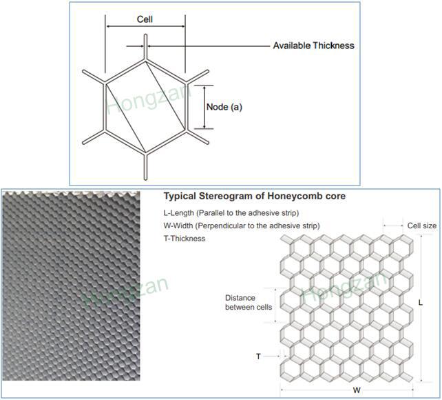 Aluminum Honeycomb Core for Building Material