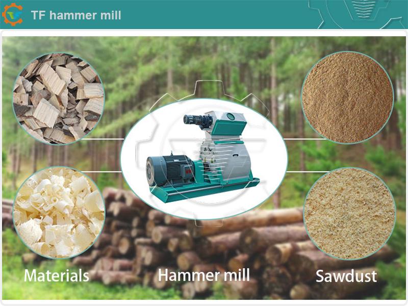 Grinding Mill Wood Coconut Shredding Machine Grinder Hammer Mill Crusher