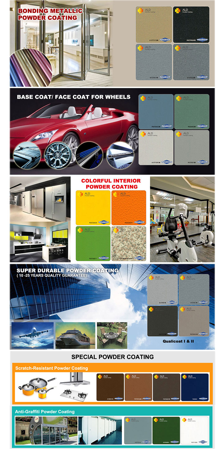 Architectural Powder Coating Paint with Qualicoat Certificate