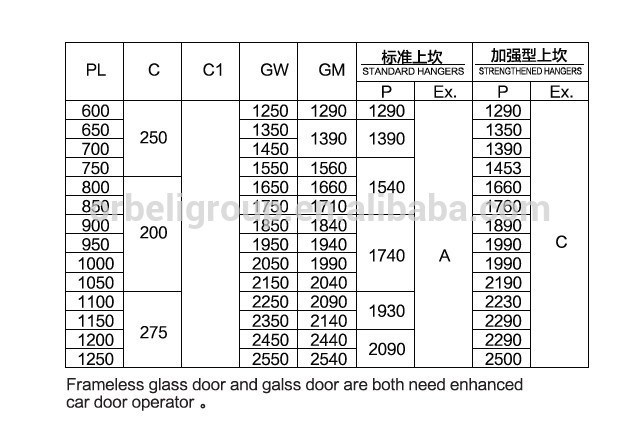Selcom lift Car door operator, elevator component /spare parts