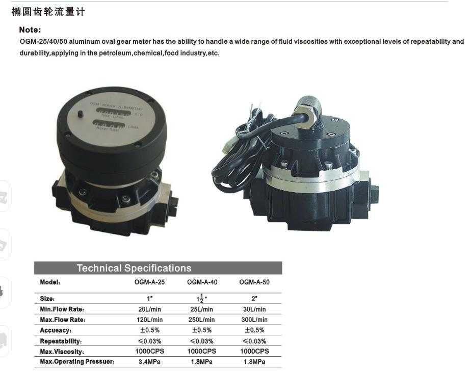 Ogm Oval Gear Meter with Pulse