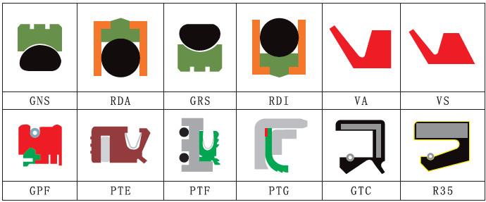 PTFE+Bronze Rotary Seals