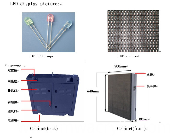 Outdoor Full Color 160X160 DIP LED Display Panel Screen for Video Wall Advertising (P6, P8, P10, P16)