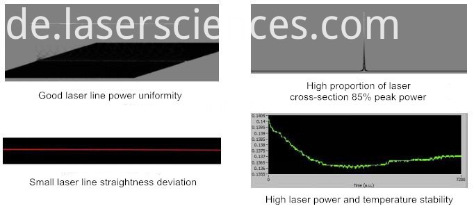 laser performance of line laser