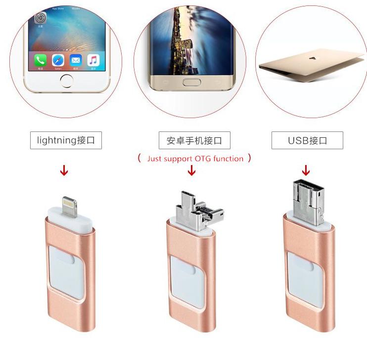 USB Flash Drive 32GB 64GB Micro USB Pen Drive Light Ningotg USB Flash Drive for iPhone 5/5s/5c/6/6 Plus/iPad