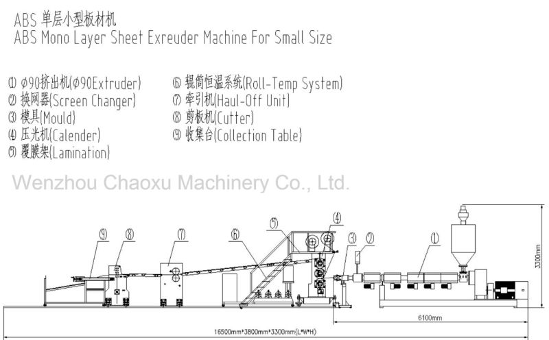 ABS Luggage Single Layer Plate Sheet Production Line Plastic Extruder Machine