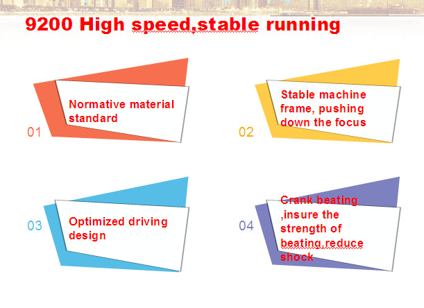 High Speed Enery-Saving Assistant Profiled Reed Textile Machinery