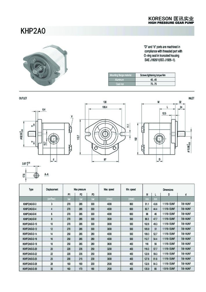 High Pressure External Gear Pump SAE Standard for Agriculture Implements