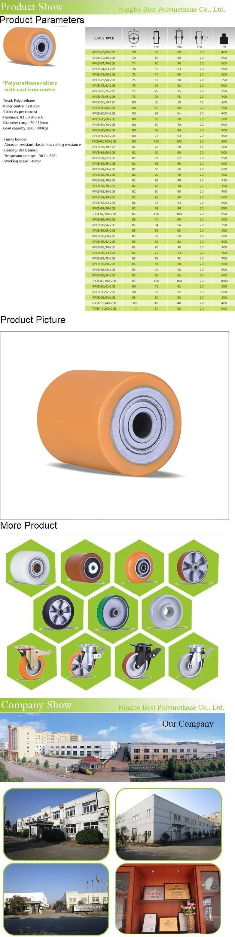 Polyurethane Rollers with Cast Iron Centre