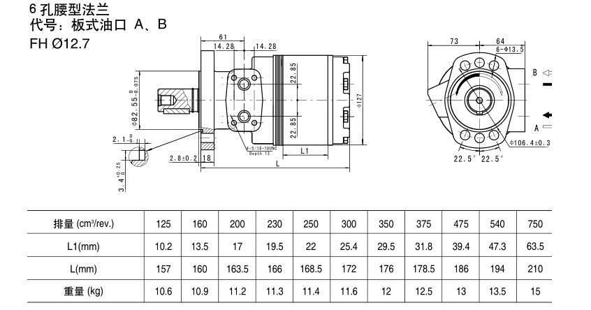 High Speed Distribution Cycloidal Hydraulic Motor Bmer-300-Mst4 Low Leakage High Torque Replaces White