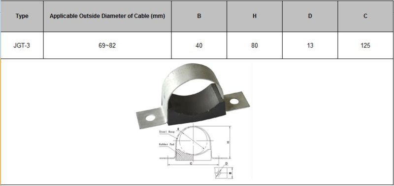 Jgt Type Cable Fixing Clamp Type Jgt 3