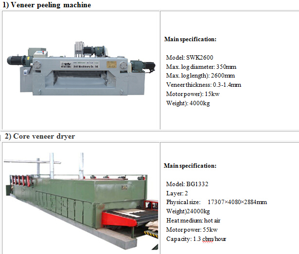 Plywood Production Machinery