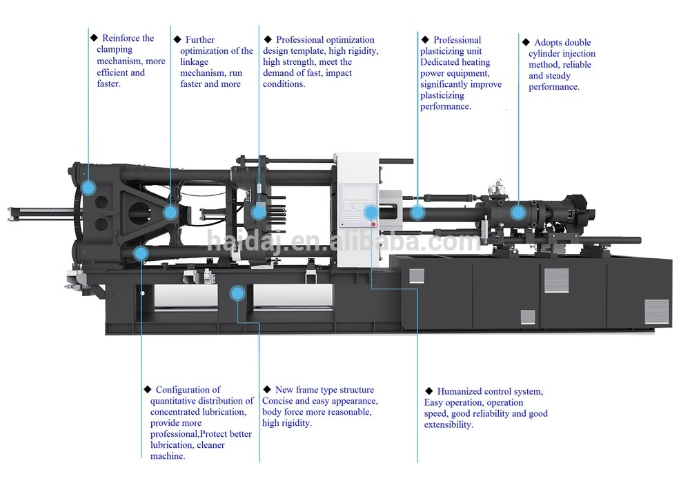 shaver injection molding machine China Manufacturer